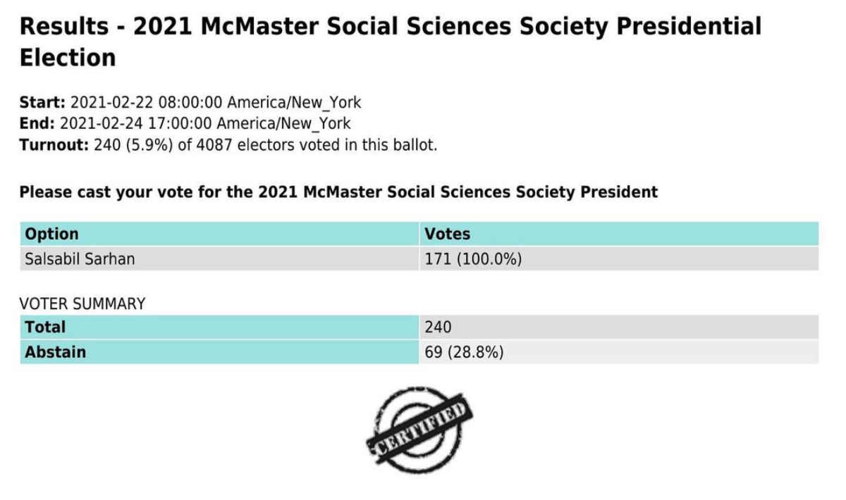 MSSS 2021 Election Results Part 1